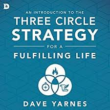 Dave Yarnes | The Three Circle Strategy: An Introduction For A Fulfilling Life